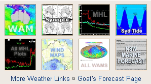 our weather links